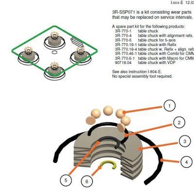 S3r Spare Parts Archives Ertec