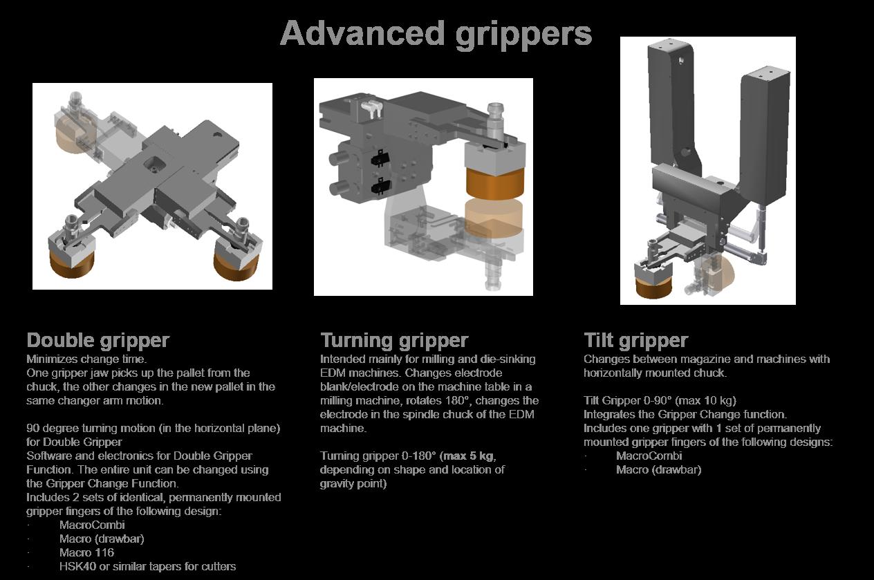 Transformer advanced gripper