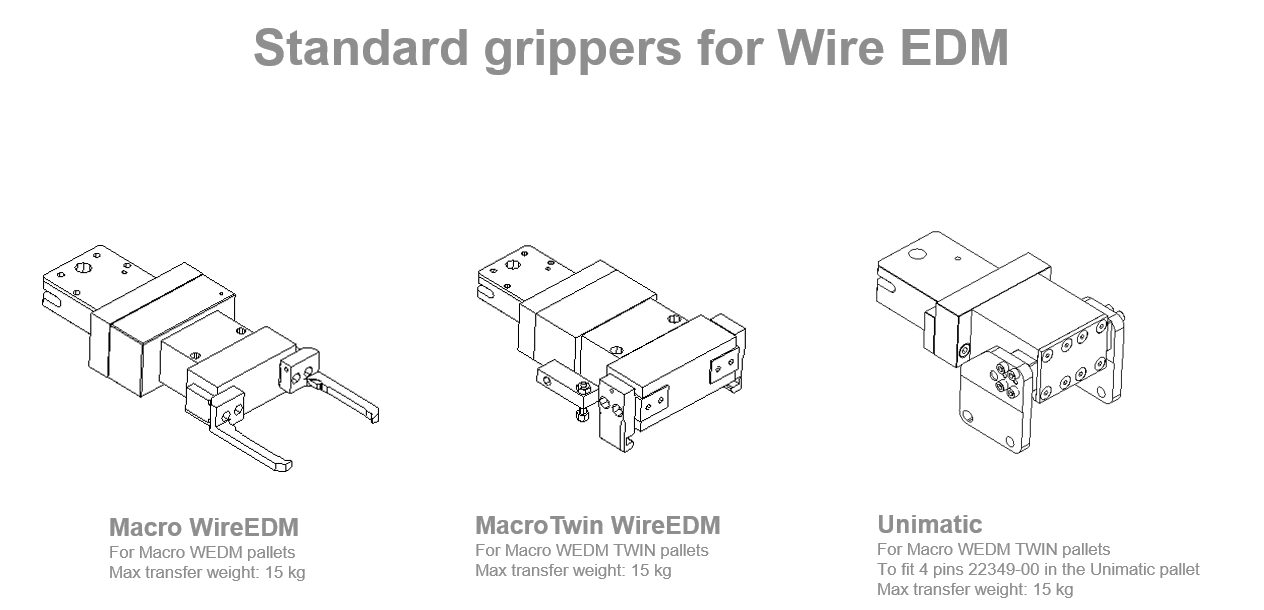 Transformer grippers Wire EDM