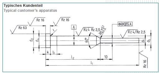 B701500003 Punch Grinder 3 40mm Rsg 340 Ertec