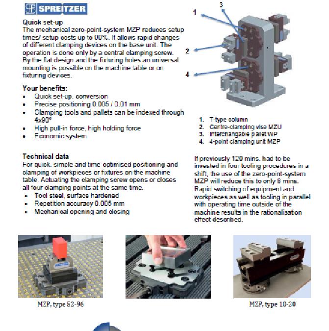 17-11 Spr Centre-clamping vise MZU-MZP
