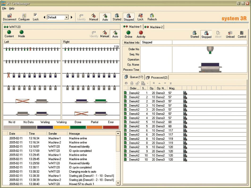 Cellmanager